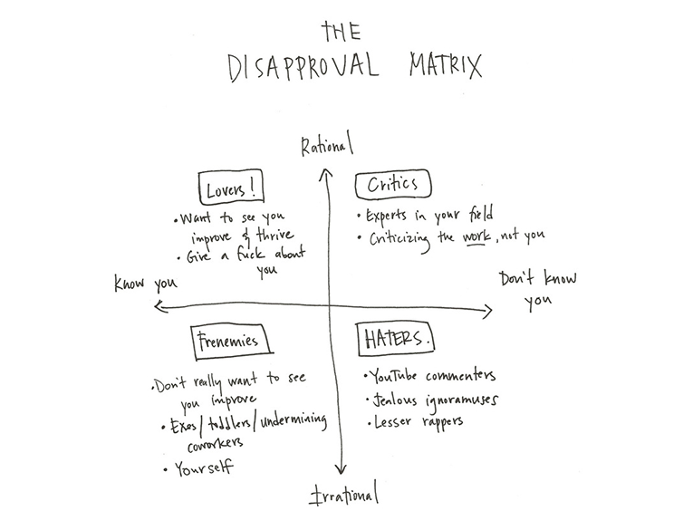 The Disapproval Matrix by Ann Friedman